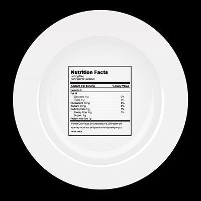 Calorie Restricted Diet