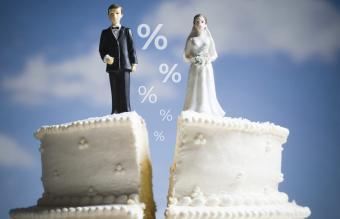 Divorce Rates in America
