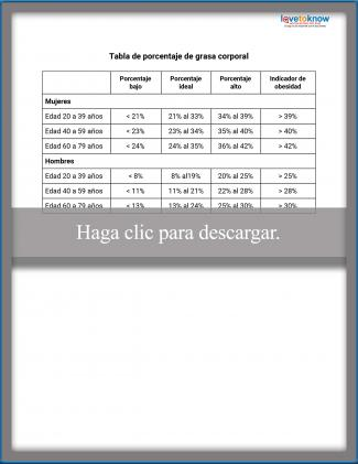Tabla de porcentajes de grasa corporal