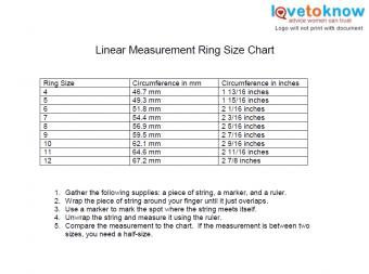 linear measurement ring chart