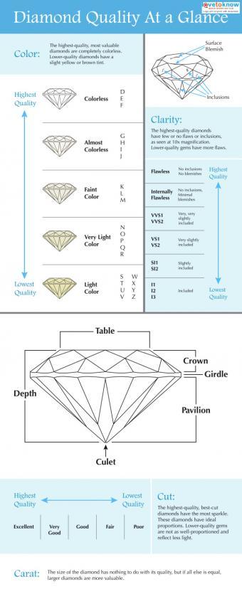 diamond quality chart