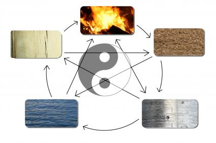 Curas de los cinco elementos