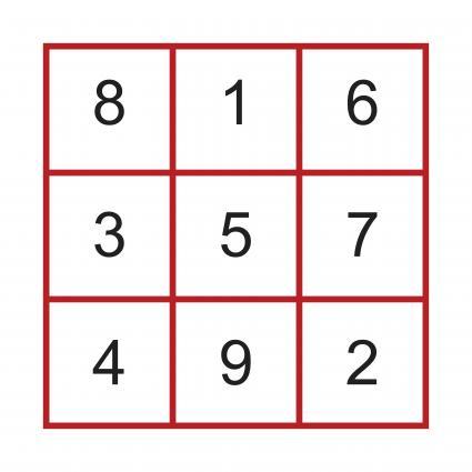 Cuadrados mágicos 3x3
