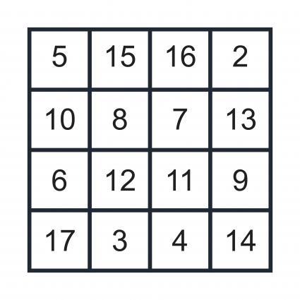 Cuadrados mágicos 4x4