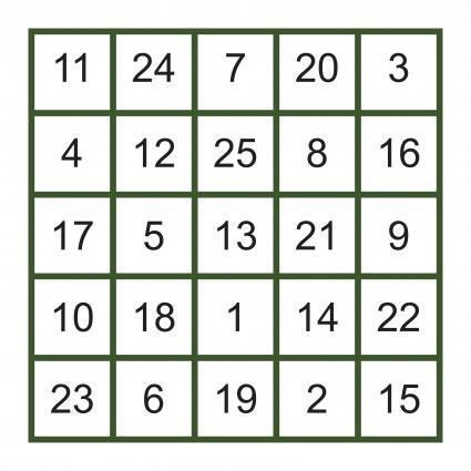 Cuadrados mágicos 5x5