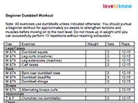 photo relating to Dumbbell Workout Chart Printable called Health Printables Index LoveToKnow