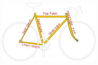 Bicycle Frame Diagram