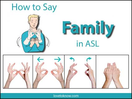 Infographic that shows how to say family in American Sign Language