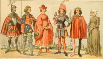 Premodern German clothing