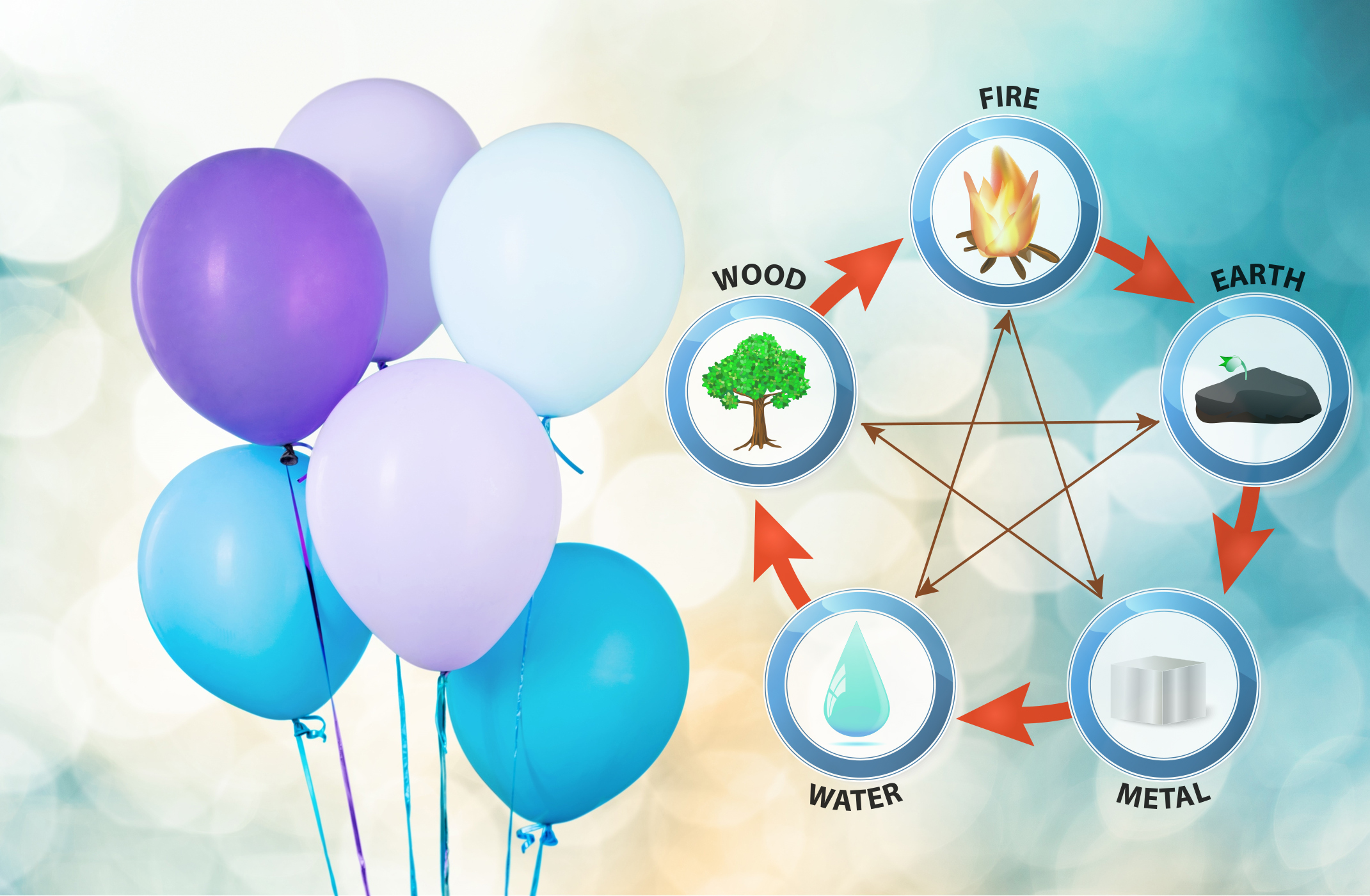 Feng Shui Elements To Use Based On Your Birthday
