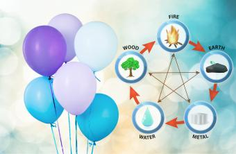 Finding Your Feng Shui Birth Element and Its Meaning
