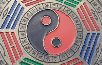 How to Use a Bagua Chart in Black Hat Feng Shui