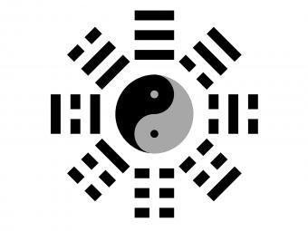 Trigrams on feng shui bagua octagon