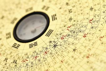 Compass for feng shui