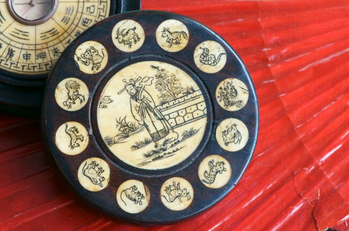 Chinese Zodiac Wheel on red background