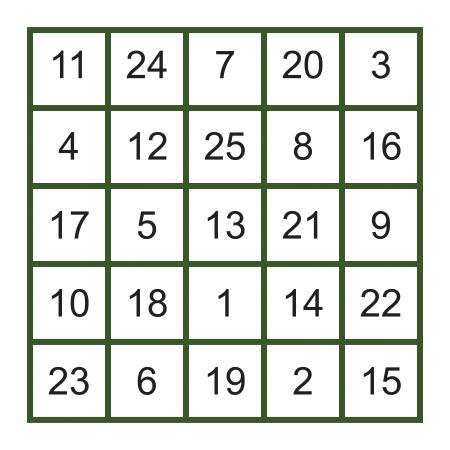 5 x 5 magic square