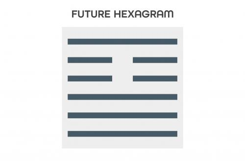 future hexagram