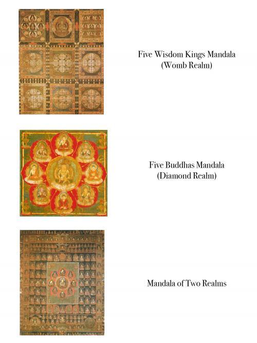 Historial Mandalas