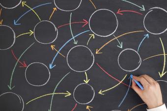 Connecting Circles