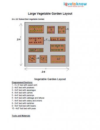 large vegetable garden plan