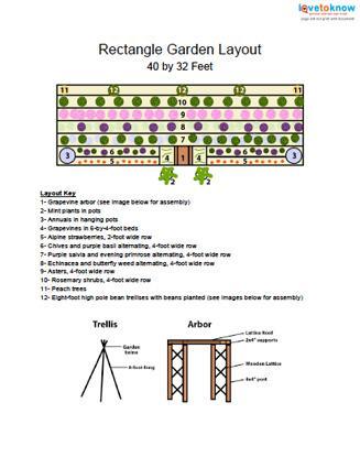rectangle garden layout