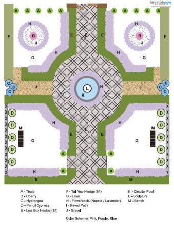 formal garden plan