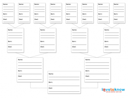 Genealogy forms lovetoknow for Family history charts templates