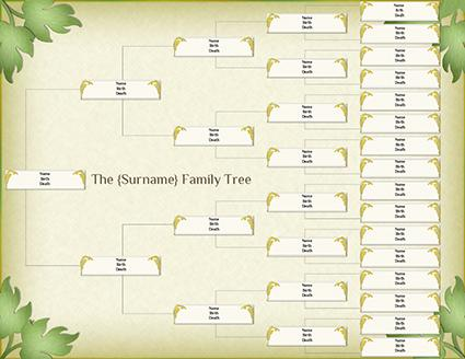 image regarding Printable Family Tree Maker titled Getting Loved ones Tree Manufacturer Program LoveToKnow