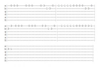 List of Guitar Tab Software