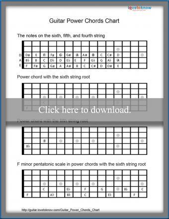 207754-1236x1600-guitar-power-chords-chart-thumb.jpg