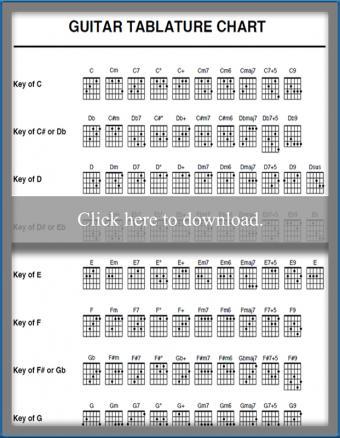 Printable Guitar Chord Chart thumbnail