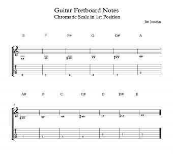 Guitar-Fretboard-Notes-C1.jpg