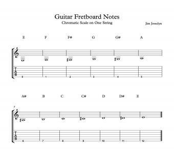 Guitar-Fretboard-Notes-C2.jpg