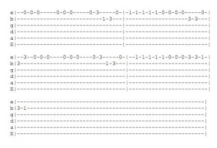 List Of Guitar Tab Software Lovetoknow