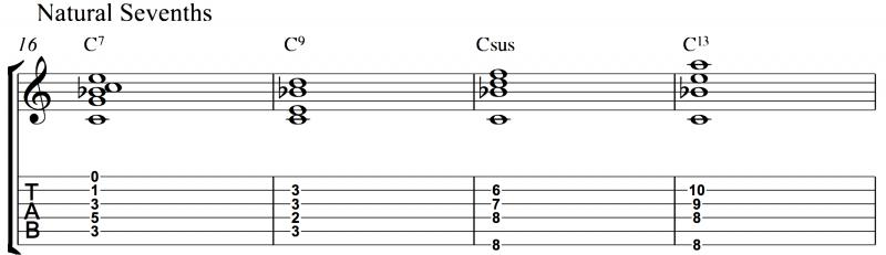 Natural sevenths guitar chords in C