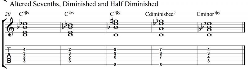 Altered sevenths for guitar in C