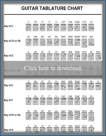 image regarding Printable Guitar Chords Chart known as Printable Guitar Chord Chart LoveToKnow