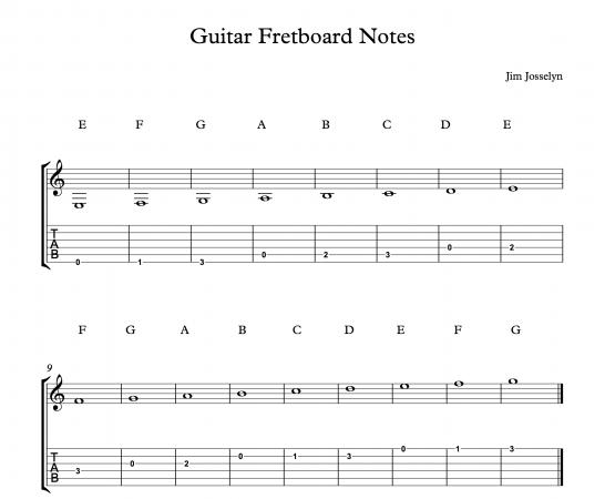 learning guitar fretboard notes lovetoknow. Black Bedroom Furniture Sets. Home Design Ideas