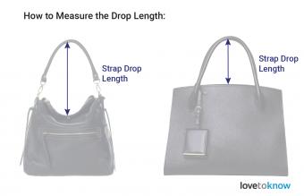 Measure the Drop Length