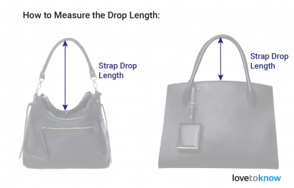 Measure the Drop Length