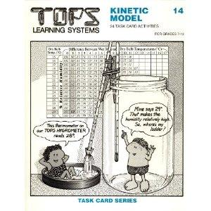 TOPS Science