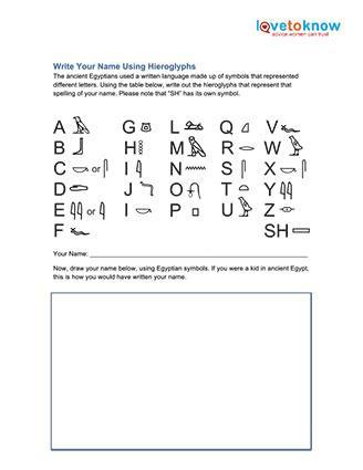 Write Your Name Using Heiroglyphs