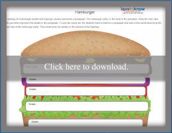 Main Idea Hamburger Worksheet