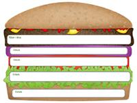 hamburger web reading main idea activity