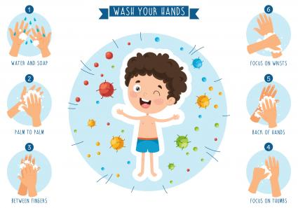 Kids graphic for washing hands