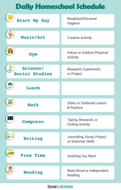 Homeschool Daily Schedule Infographic