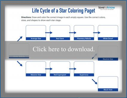 Life Cycle of a Star Coloring Page
