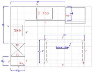 Drawing of measuring countertops