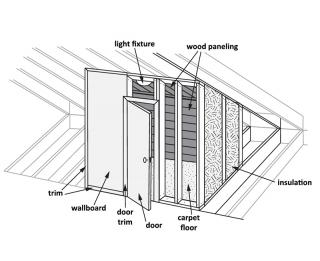 How To Build A Closet In An Attic