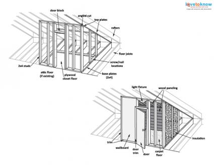 How To Build A Closet In An Attic Lovetoknow